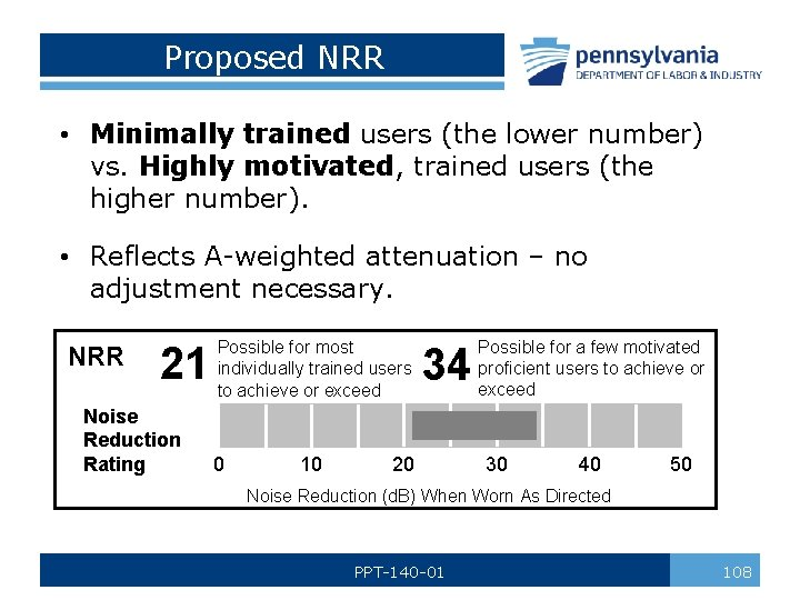 Proposed NRR • Minimally trained users (the lower number) vs. Highly motivated, trained users