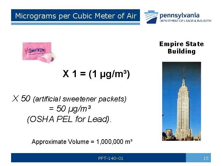 Micrograms per Cubic Meter of Air Empire State Building X 1 = (1 µg/m³)