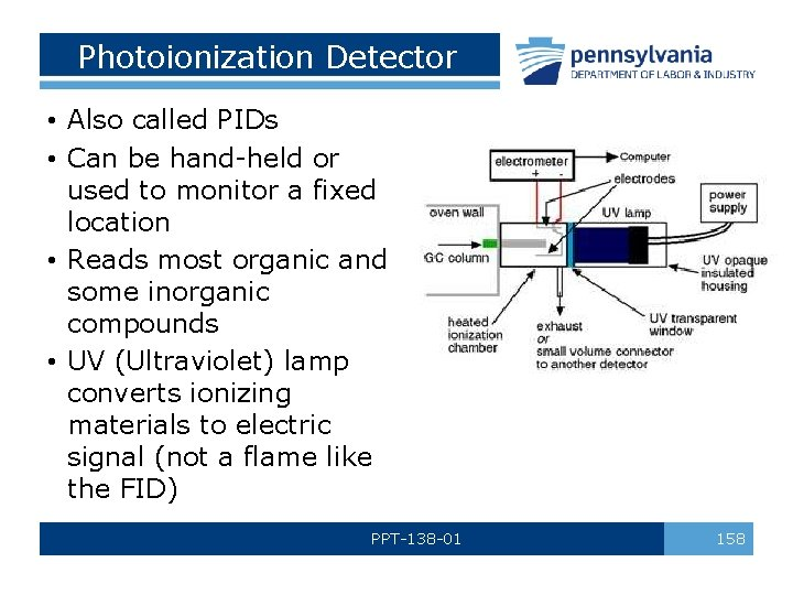 Photoionization Detector • Also called PIDs • Can be hand-held or used to monitor