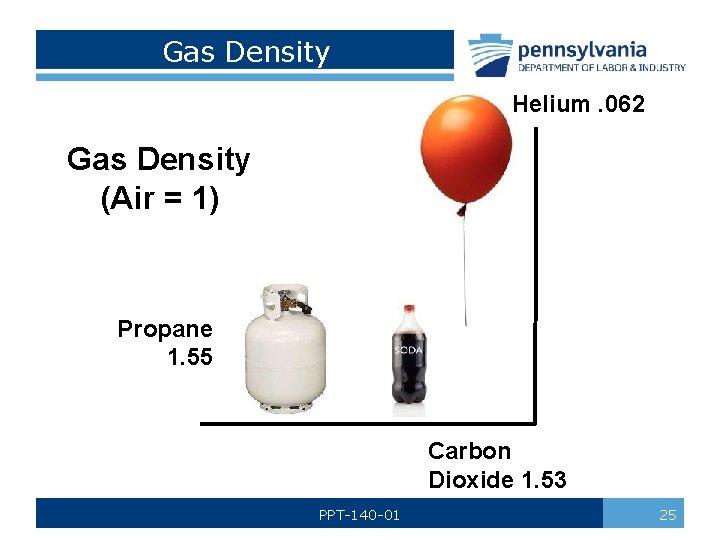 Gas Density Helium. 062 Gas Density (Air = 1) Propane 1. 55 Carbon Dioxide
