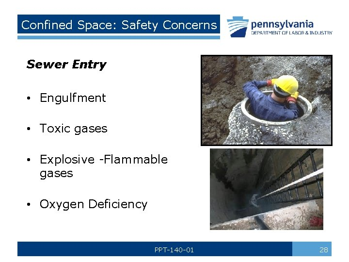 Confined Space: Safety Concerns Sewer Entry • Engulfment • Toxic gases • Explosive -Flammable