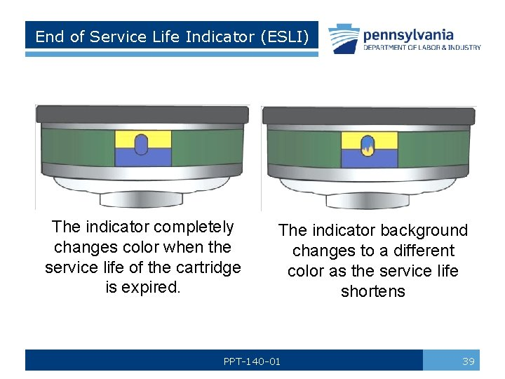 End of Service Life Indicator (ESLI) The indicator completely changes color when the service