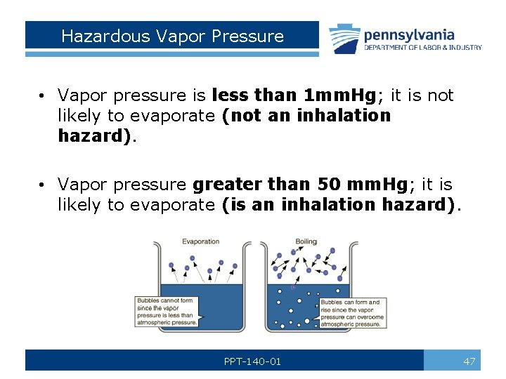 Hazardous Vapor Pressure • Vapor pressure is less than 1 mm. Hg; it is