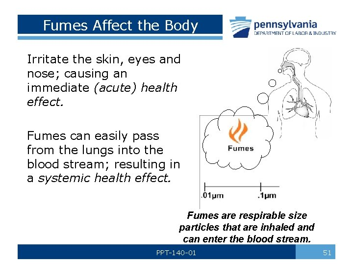 Fumes Affect the Body Irritate the skin, eyes and nose; causing an immediate (acute)