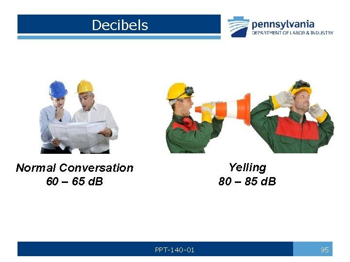 Decibels Yelling 80 – 85 d. B Normal Conversation 60 – 65 d. B