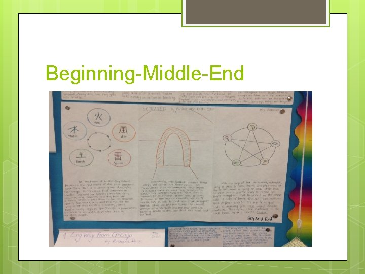 Beginning-Middle-End