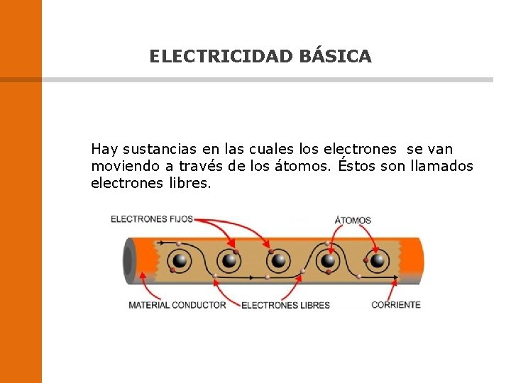 ELECTRICIDAD BÁSICA Hay sustancias en las cuales los electrones se van moviendo a través