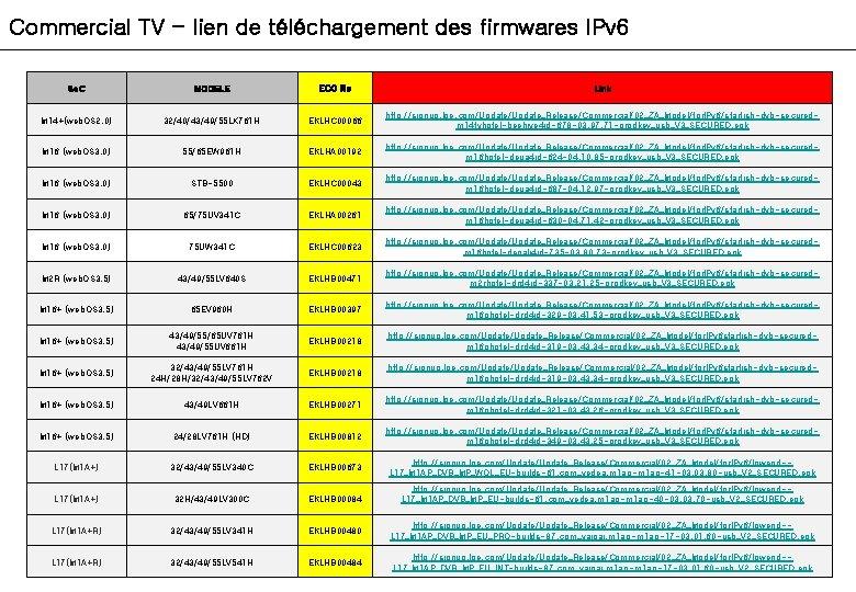 Commercial TV - lien de téléchargement des firmwares IPv 6 So. C MODELE ECO