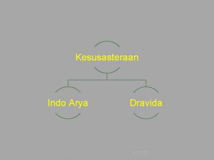 Kesusasteraan Indo Arya Dravida 3/12/2021