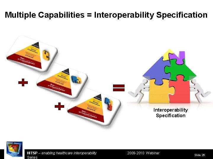 Multiple Capabilities = Interoperability Specification HITSP – enabling healthcare interoperability Series 2009 -2010 Webinar