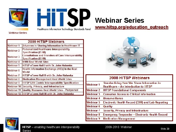 Webinar Series www. hitsp. org/education_outreach Postponed HITSP – enabling healthcare interoperability Series 2009 -2010