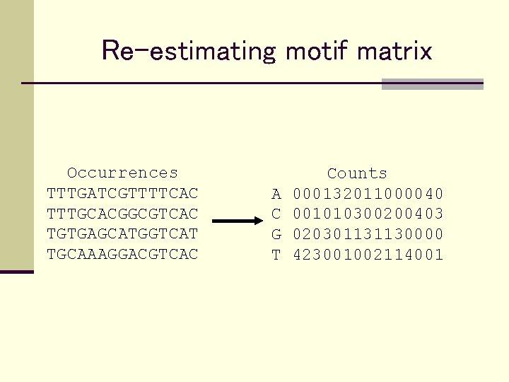 Re-estimating motif matrix Occurrences TTTGATCGTTTTCAC TTTGCACGGCGTCAC TGTGAGCATGGTCAT TGCAAAGGACGTCAC A C G T Counts 000132011000040