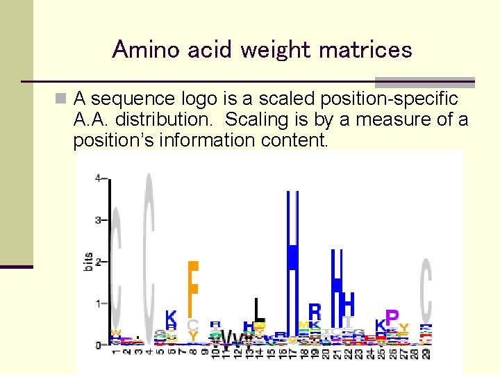 Amino acid weight matrices n A sequence logo is a scaled position-specific A. A.