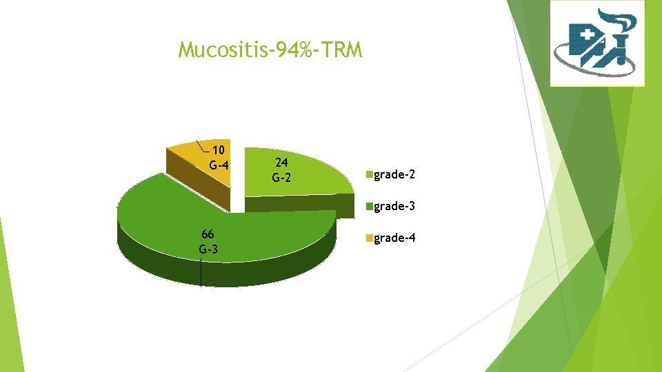 Mucositis-94%-TRM 10 G-4 24 G-2 grade-3 66 G-3 grade-4