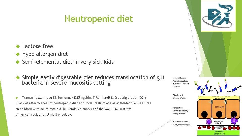 Neutropenic diet Lactose free Hypo allergen diet Semi-elemental diet in very sick kids Simple