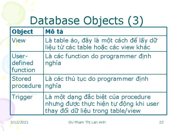 Database Objects (3) Object View Mô tả Là table ảo, đây là một cách