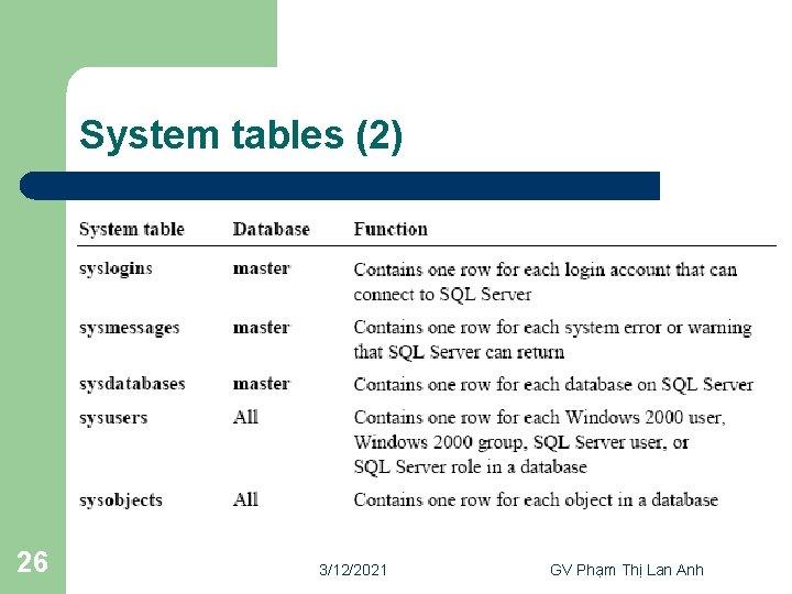 System tables (2) 26 3/12/2021 GV Phạm Thị Lan Anh