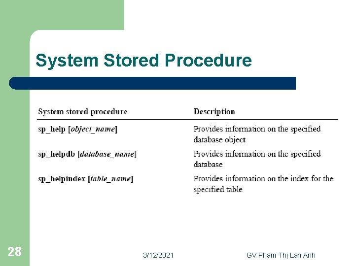 System Stored Procedure 28 3/12/2021 GV Phạm Thị Lan Anh