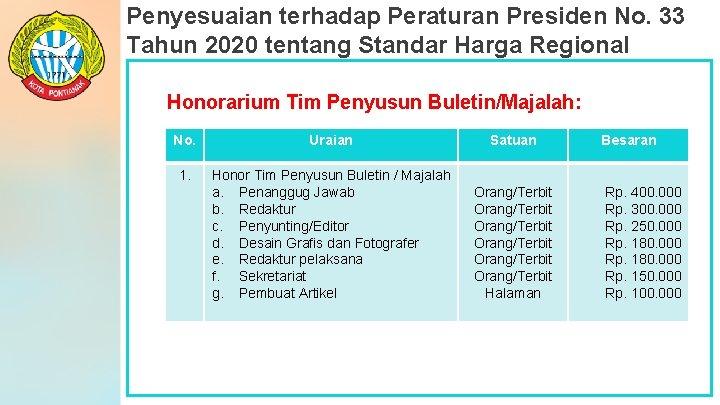 Penyesuaian terhadap Peraturan Presiden No. 33 Tahun 2020 tentang Standar Harga Regional Honorarium Tim