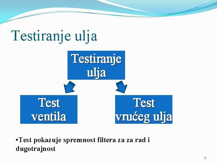Testiranje ulja Test ventila Test vrućeg ulja • Test pokazuje spremnost filtera za za