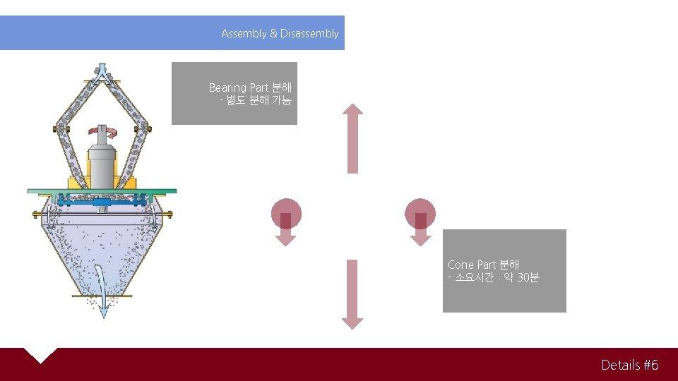Assembly & Disassembly Bearing Part 분해 - 별도 분해 가능 Cone Part 분해 -
