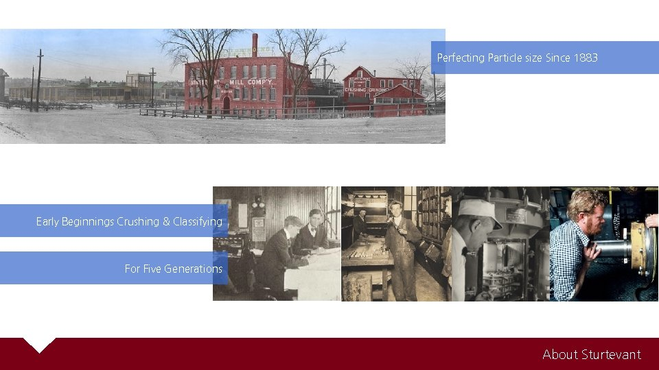 Perfecting Particle size Since 1883 Early Beginnings Crushing & Classifying For Five Generations About