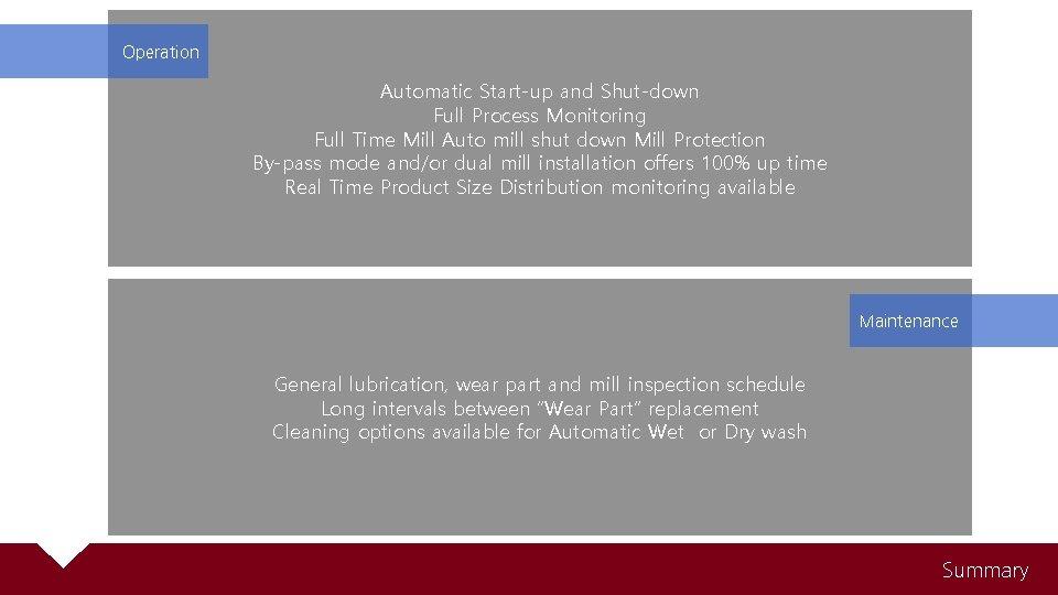 Operation Automatic Start-up and Shut-down Full Process Monitoring Full Time Mill Auto mill shut