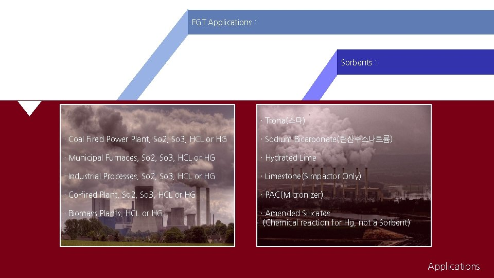 FGT Applications : Sorbents : · Trona(소다) · Coal Fired Power Plant, So 2,
