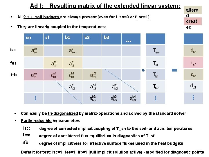 Ad I: Resulting matrix of the extended linear system: § All 2 + k_soil