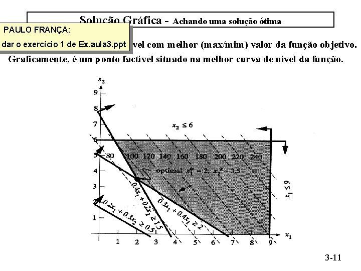 PAULO FRANÇA: Solução Gráfica - Achando uma solução ótima dar o exercício 1 de