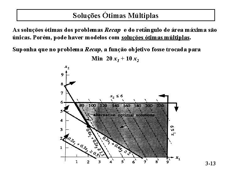 Soluções Ótimas Múltiplas As soluções ótimas dos problemas Recap e do retângulo de área