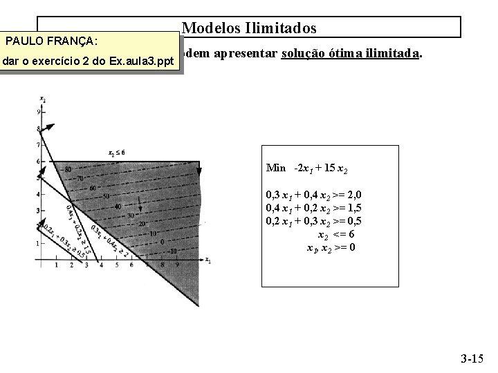 PAULO FRANÇA: Modelos Ilimitados Modelos eventualmente podem apresentar solução ótima ilimitada. dar o exercício