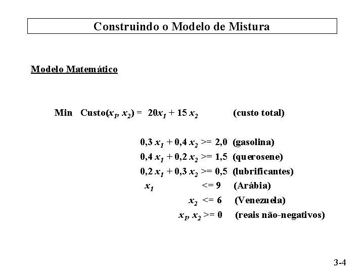 Construindo o Modelo de Mistura Modelo Matemático Min Custo(x 1, x 2) = 20
