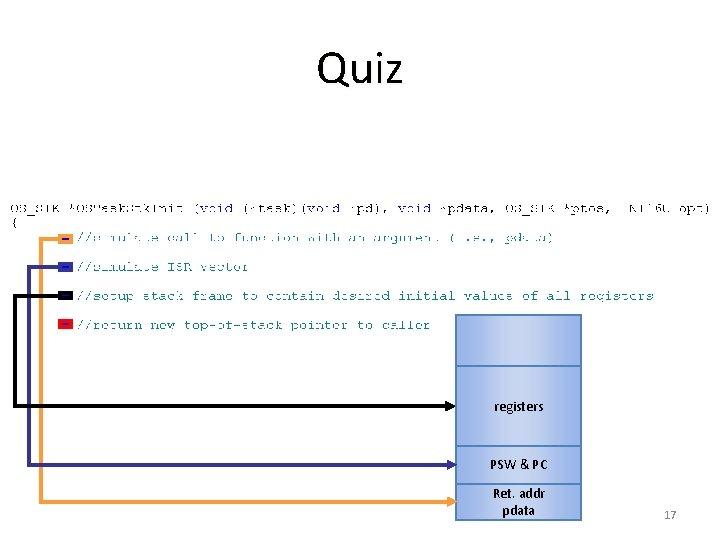 Quiz registers PSW & PC Ret. addr pdata 17