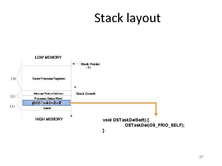 Stack layout @OSTask. Del. Self void OSTask. Del. Self() { OSTask. Del(OS_PRIO_SELF); } 27