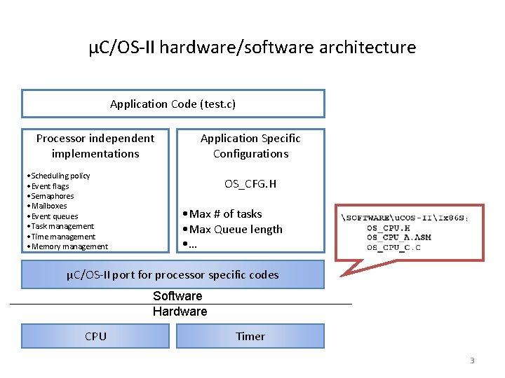 μC/OS-II hardware/software architecture Application Code (test. c) Processor independent implementations • Scheduling policy •