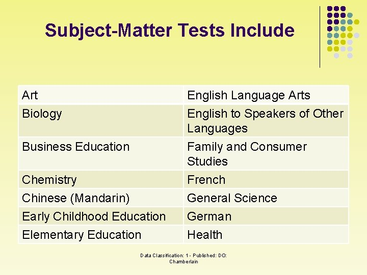 Subject-Matter Tests Include Art Biology English Language Arts English to Speakers of Other Languages