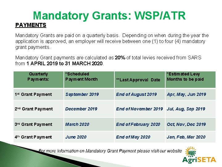 Mandatory Grants: WSP/ATR PAYMENTS Mandatory Grants are paid on a quarterly basis. Depending on