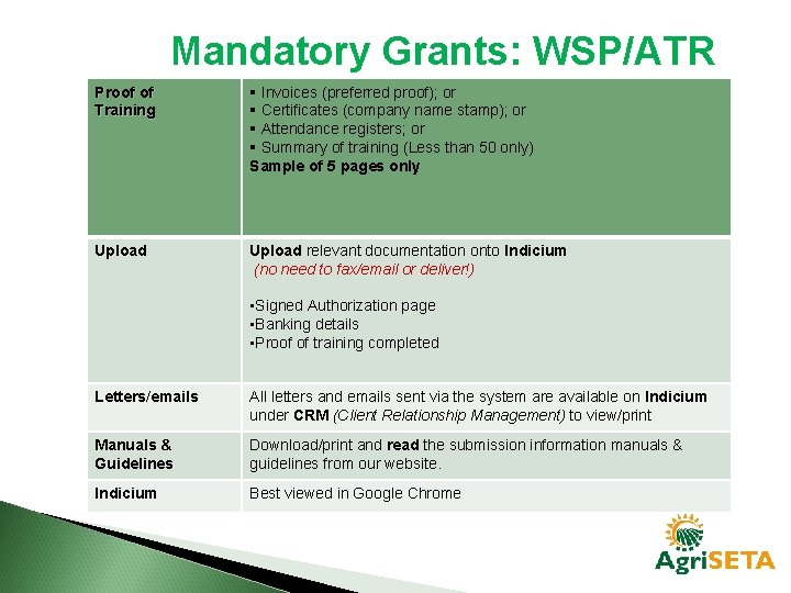 Mandatory Grants: WSP/ATR Proof of Training § Invoices (preferred proof); or § Certificates (company