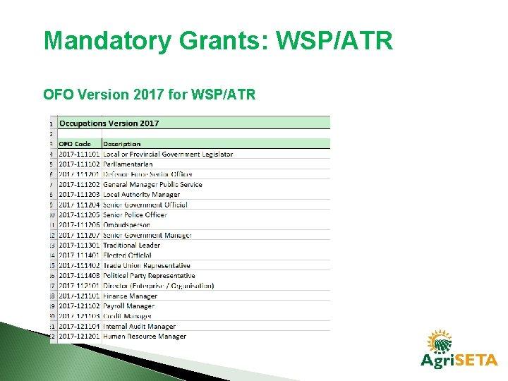 Mandatory Grants: WSP/ATR OFO Version 2017 for WSP/ATR