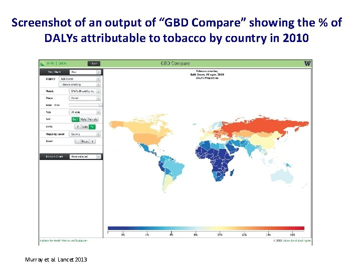 """Screenshot of an output of """"GBD Compare"""" showing the % of DALYs attributable to"""