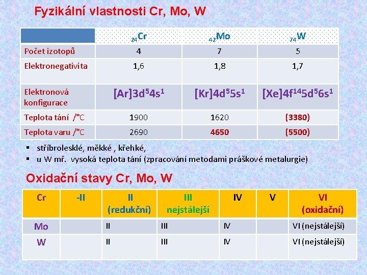 Fyzikální vlastnosti Cr, Mo, W 24 Cr 42 Mo 74 W 4 7 5