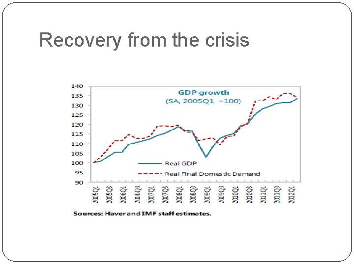 Recovery from the crisis