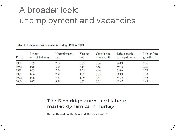 A broader look: unemployment and vacancies