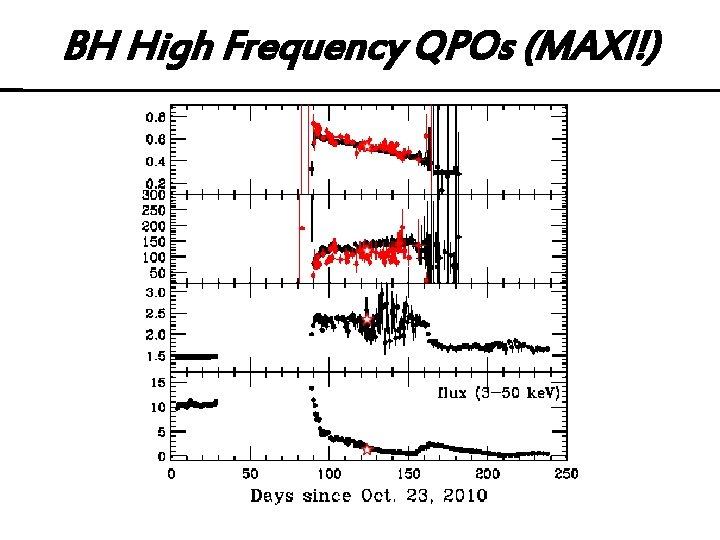 BH High Frequency QPOs (MAXI!)