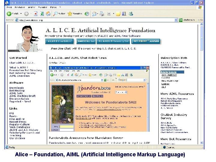 Alice – Foundation, AIML (Artificial Intelligence Markup Language)