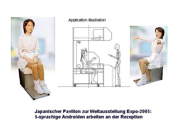 Japanischer Pavillon zur Weltausstellung Expo-2005: 5 -sprachige Androiden arbeiten an der Rezeption