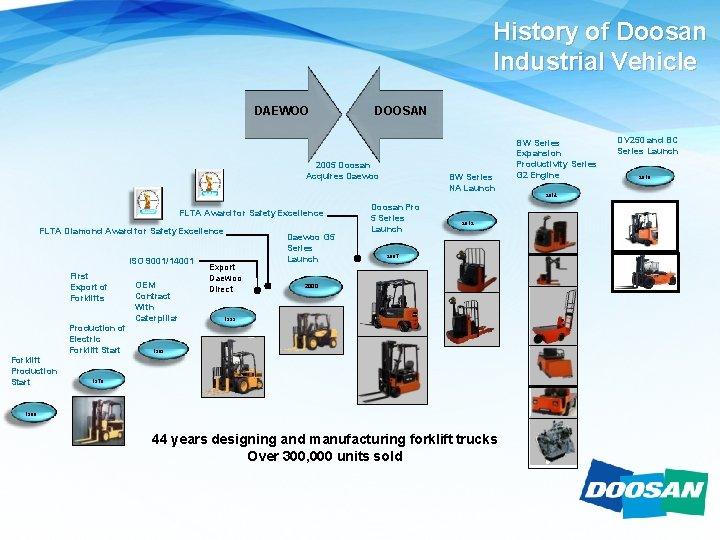 History of Doosan Industrial Vehicle DAEWOO DOOSAN 2005 Doosan Acquires Daewoo FLTA Award for