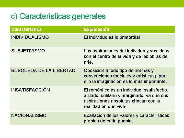 c) Características generales Característica Explicación INDIVIDUALISMO El individuo es lo primordial SUBJETIVISMO Las aspiraciones