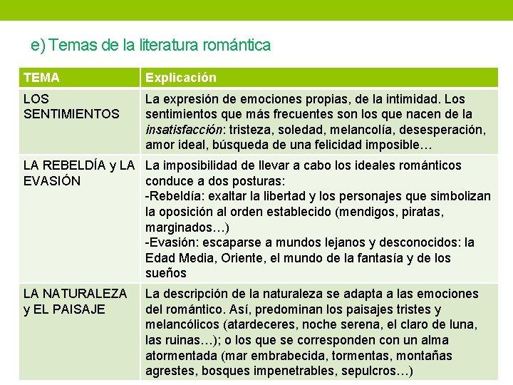 e) Temas de la literatura romántica TEMA Explicación LOS SENTIMIENTOS La expresión de emociones